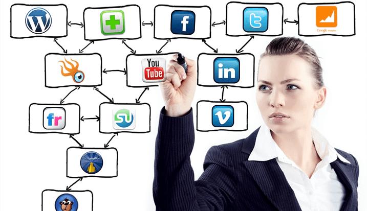 social media marketing company NJ
